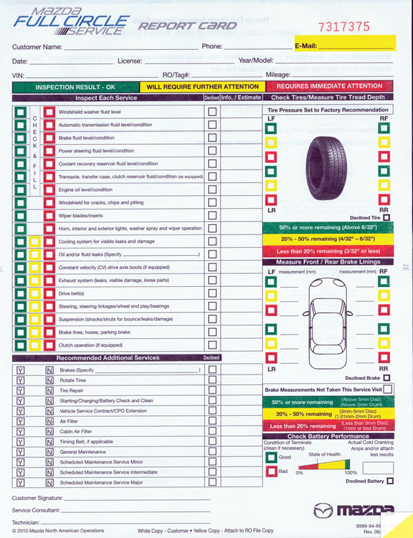 Multi Point Inspection Forms Mazda