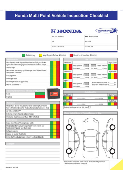 Honda Multi Point Vehicle Inspection Checklist