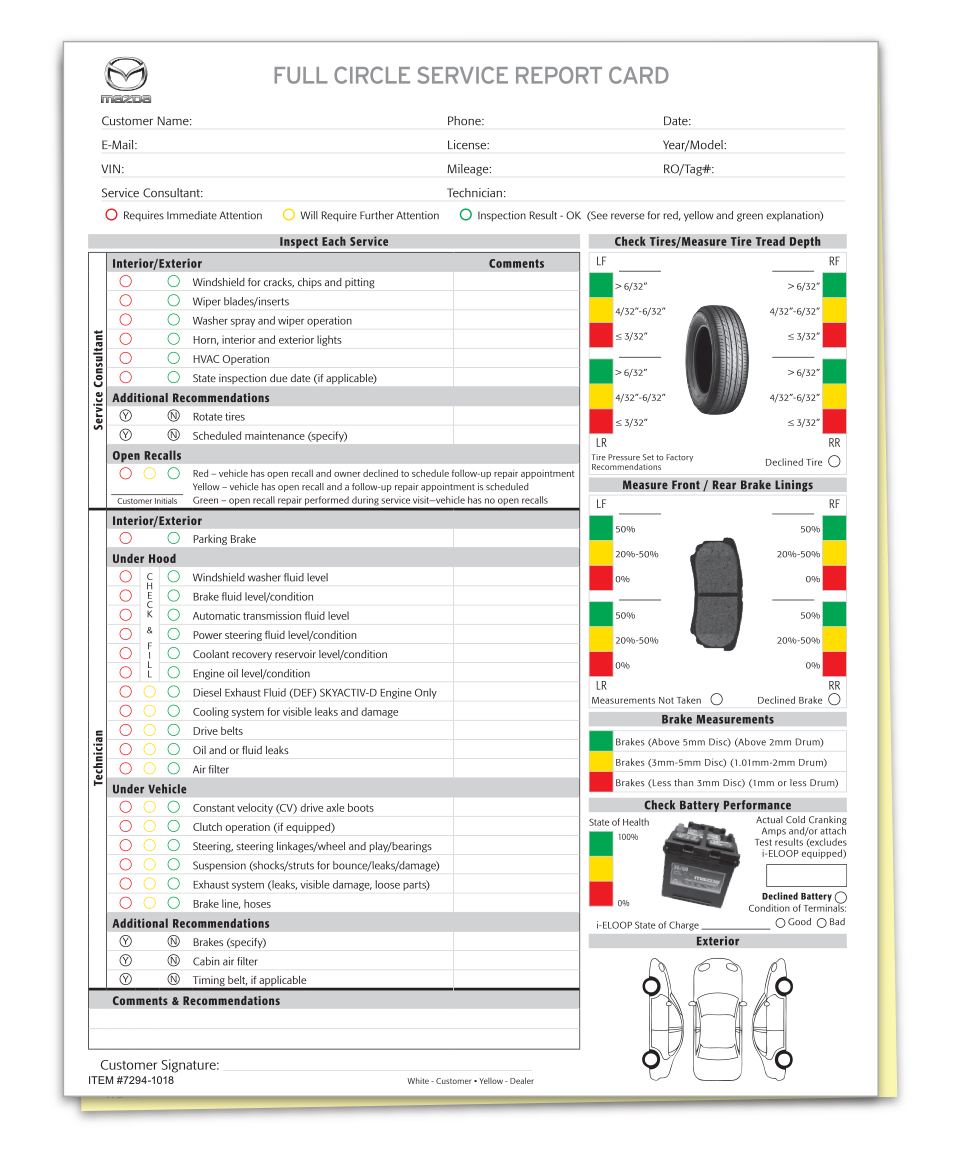 Multi-Point Inspection Forms - Mazda